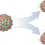 Fission diagram