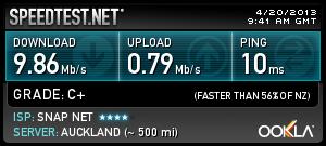 ADSL2+ Speed on Snap.net.nz