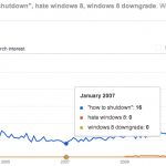 How to shutdown windows 8